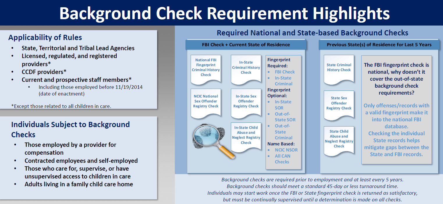 Background Check Requirement Highlights